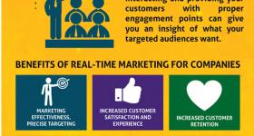 12 סיבות המסבירות למה שיווק דיגיטלי יעזור לך להגדיל את העסק שלך